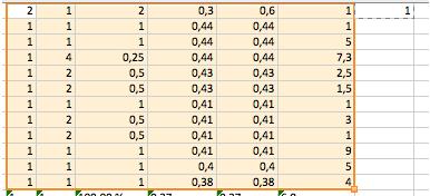 Copie écran Excel